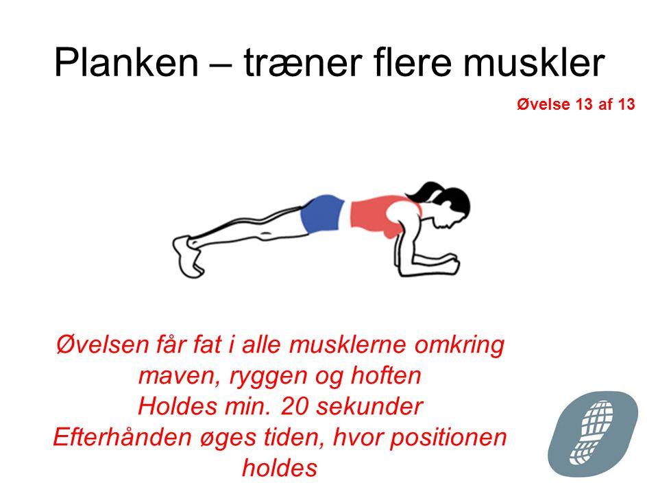 Planken – træner flere muskler Øvelsen får fat i alle musklerne omkring maven, ryggen og hoften Holdes min.