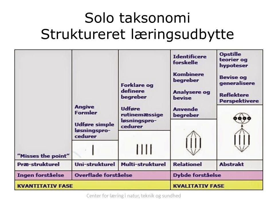 Center for læring i natur, teknik og sundhed Solo taksonomi Struktureret læringsudbytte