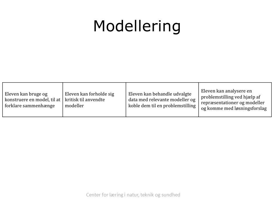 Center for læring i natur, teknik og sundhed Modellering