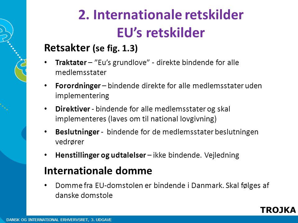 DANSK OG INTERNATIONAL ERHVERVSRET, 3. UDGAVE Retsakter (se fig.
