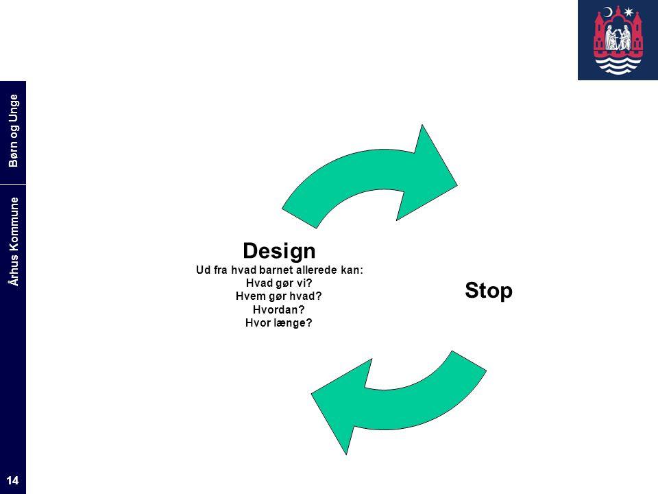 Børn og Unge Århus Kommune 14 Stop Design Ud fra hvad barnet allerede kan: Hvad gør vi.