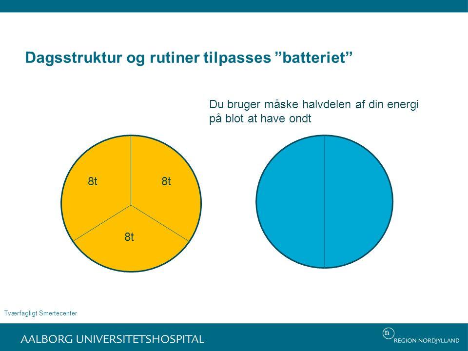 Dagsstruktur og rutiner tilpasses batteriet Tværfagligt Smertecenter 8t Du bruger måske halvdelen af din energi på blot at have ondt