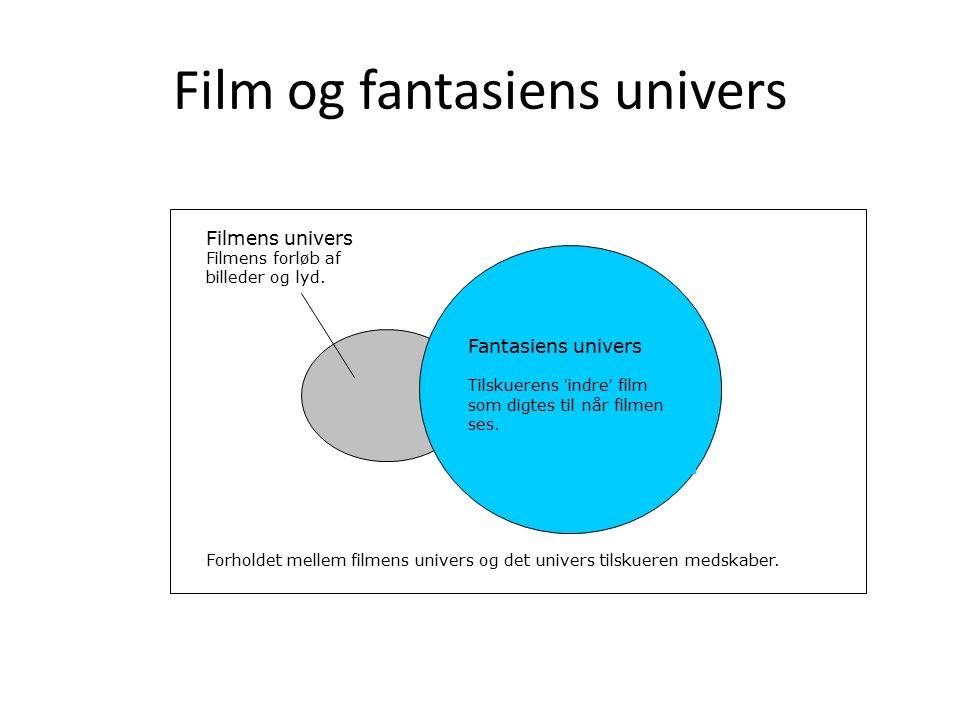 Film og fantasiens univers Fantasiens univers Tilskuerens 'indre' film som digtes til når filmen ses.
