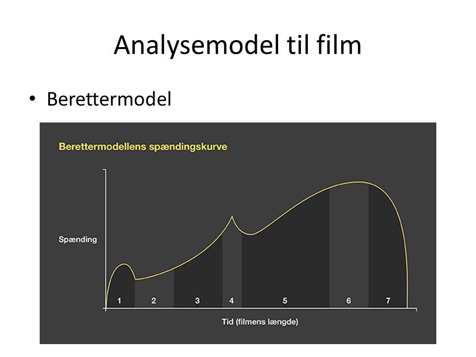 Analysemodel til film Berettermodel