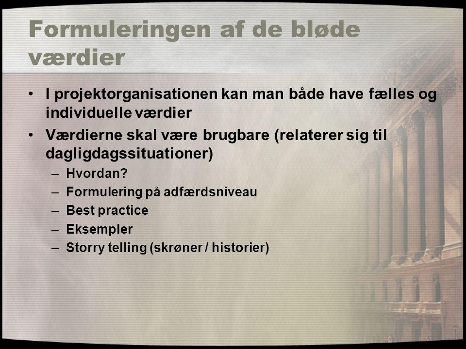 Formuleringen af de bløde værdier I projektorganisationen kan man både have fælles og individuelle værdier Værdierne skal være brugbare (relaterer sig