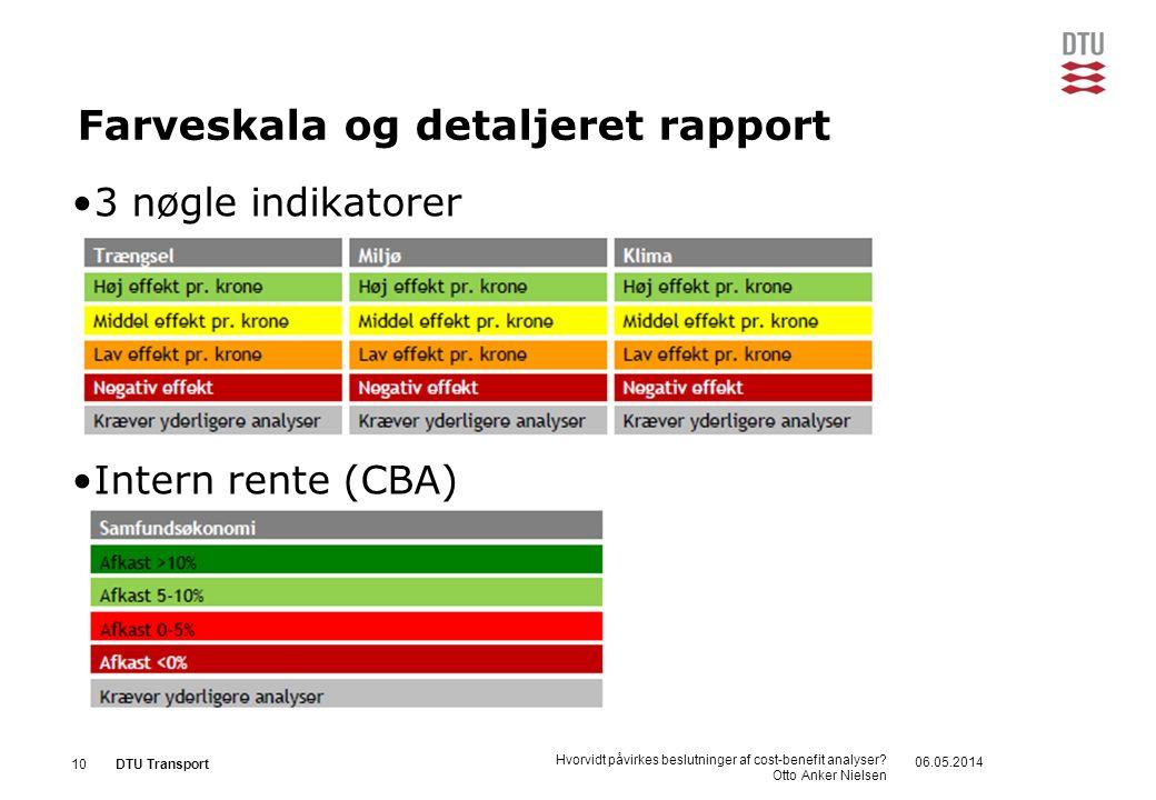 06.05.2014 Hvorvidt påvirkes beslutninger af cost-benefit analyser.
