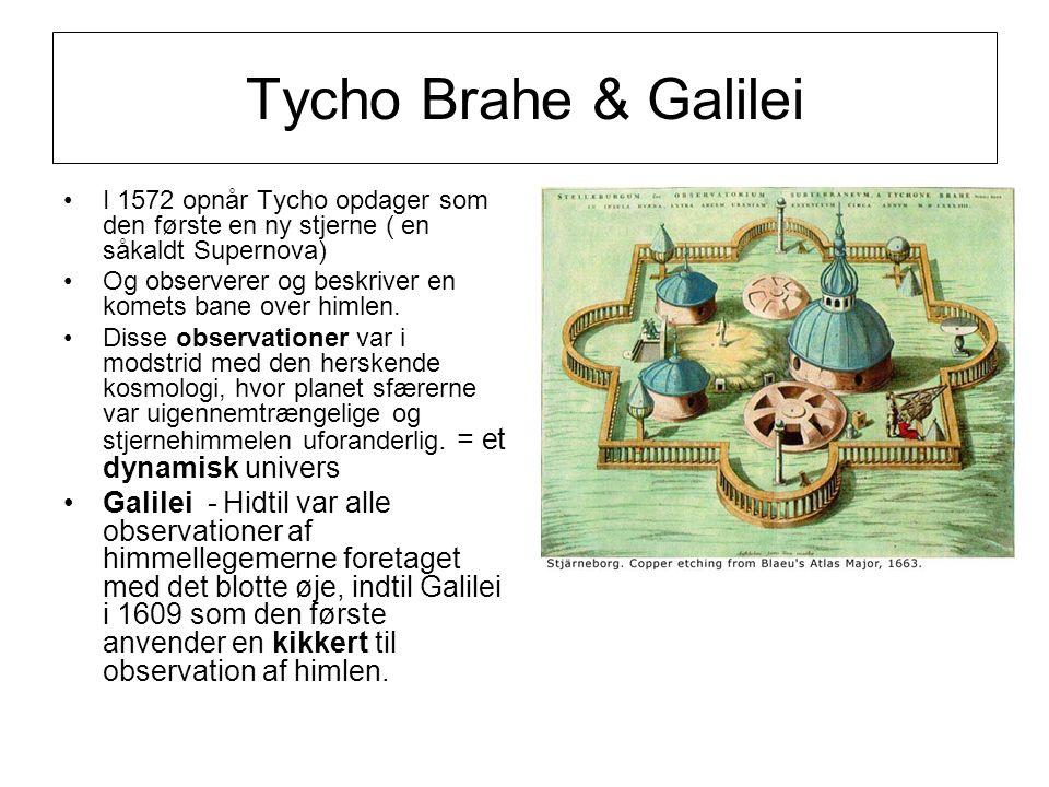 Tycho Brahe & Galilei I 1572 opnår Tycho opdager som den første en ny stjerne ( en såkaldt Supernova) Og observerer og beskriver en komets bane over himlen.