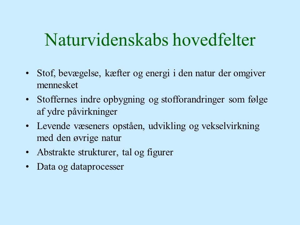 Naturvidenskabs hovedfelter Stof, bevægelse, kæfter og energi i den natur der omgiver mennesket Stoffernes indre opbygning og stofforandringer som føl