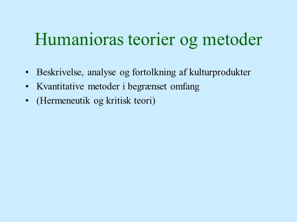 Humanioras teorier og metoder Beskrivelse, analyse og fortolkning af kulturprodukter Kvantitative metoder i begrænset omfang (Hermeneutik og kritisk teori)