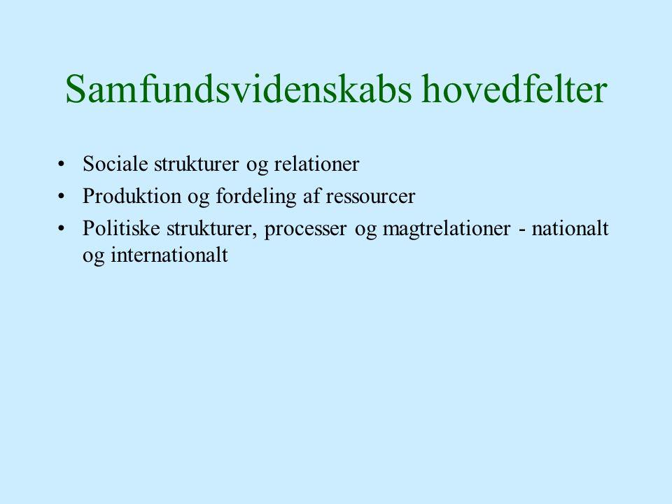 Samfundsvidenskabs hovedfelter Sociale strukturer og relationer Produktion og fordeling af ressourcer Politiske strukturer, processer og magtrelationer - nationalt og internationalt