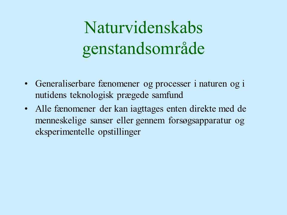Naturvidenskabs genstandsområde Generaliserbare fænomener og processer i naturen og i nutidens teknologisk prægede samfund Alle fænomener der kan iagt