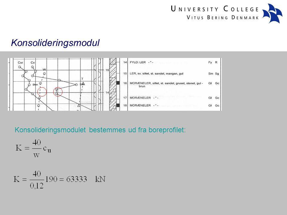 Konsolideringsmodulet bestemmes ud fra boreprofilet: Konsolideringsmodul
