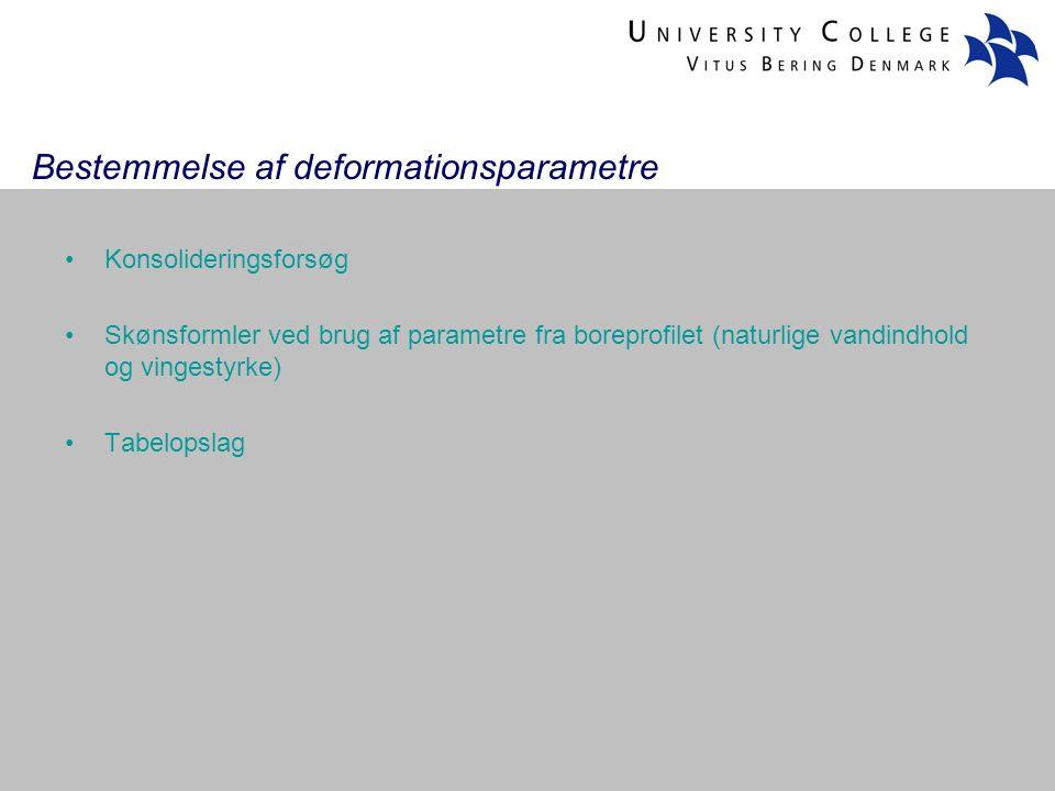 Bestemmelse af deformationsparametre Konsolideringsforsøg Skønsformler ved brug af parametre fra boreprofilet (naturlige vandindhold og vingestyrke) Tabelopslag