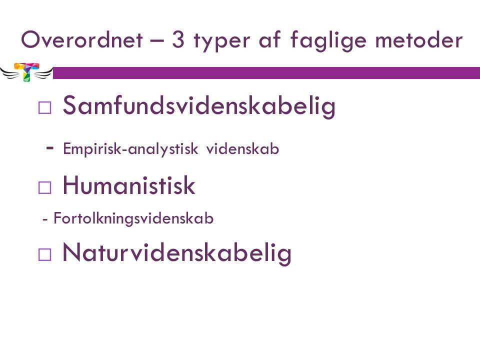 Overordnet – 3 typer af faglige metoder  Samfundsvidenskabelig - Empirisk-analystisk videnskab  Humanistisk - Fortolkningsvidenskab  Naturvidenskab