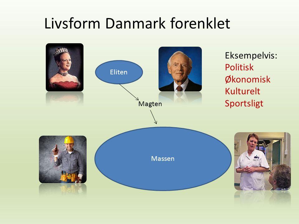 Livsform Danmark forenklet Eliten Massen Magten Eksempelvis: Politisk Økonomisk Kulturelt Sportsligt