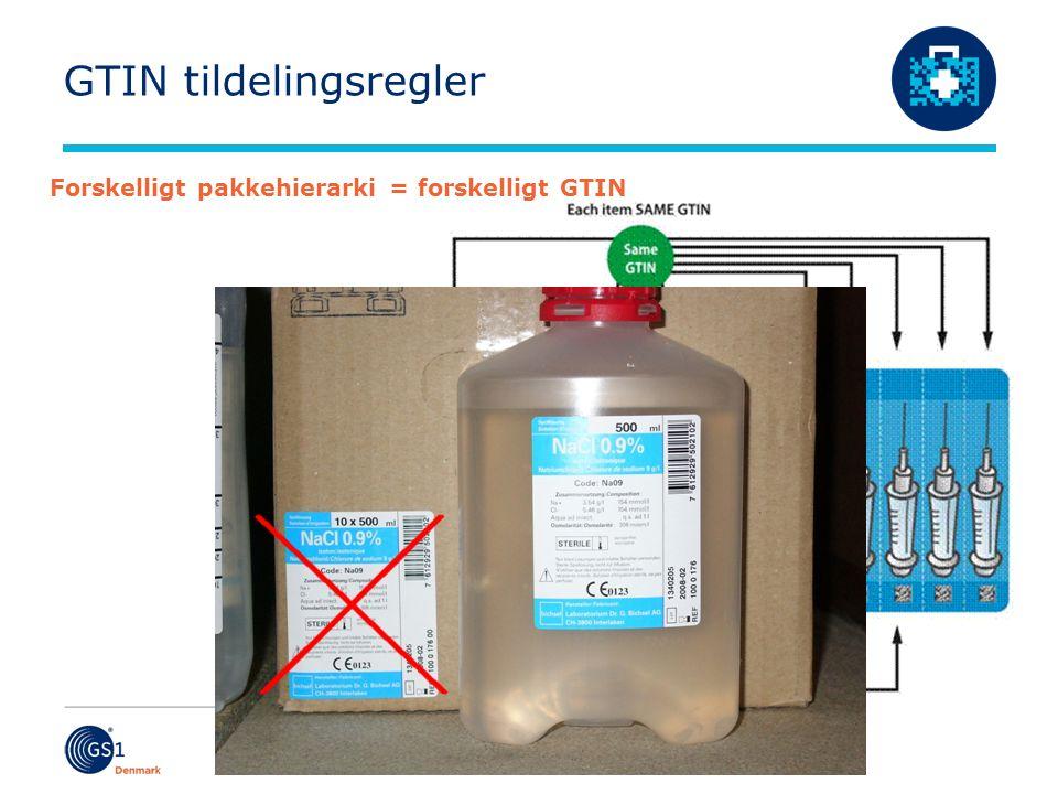 © GS1 Denmark 2016 GTIN tildelingsregler Forskelligt pakkehierarki = forskelligt GTIN