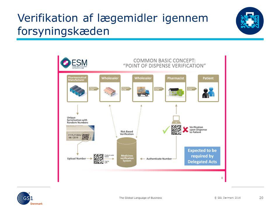 © GS1 Denmark 2016 Verifikation af lægemidler igennem forsyningskæden 20