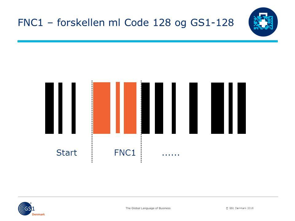 © GS1 Denmark 2016 Start FNC1......