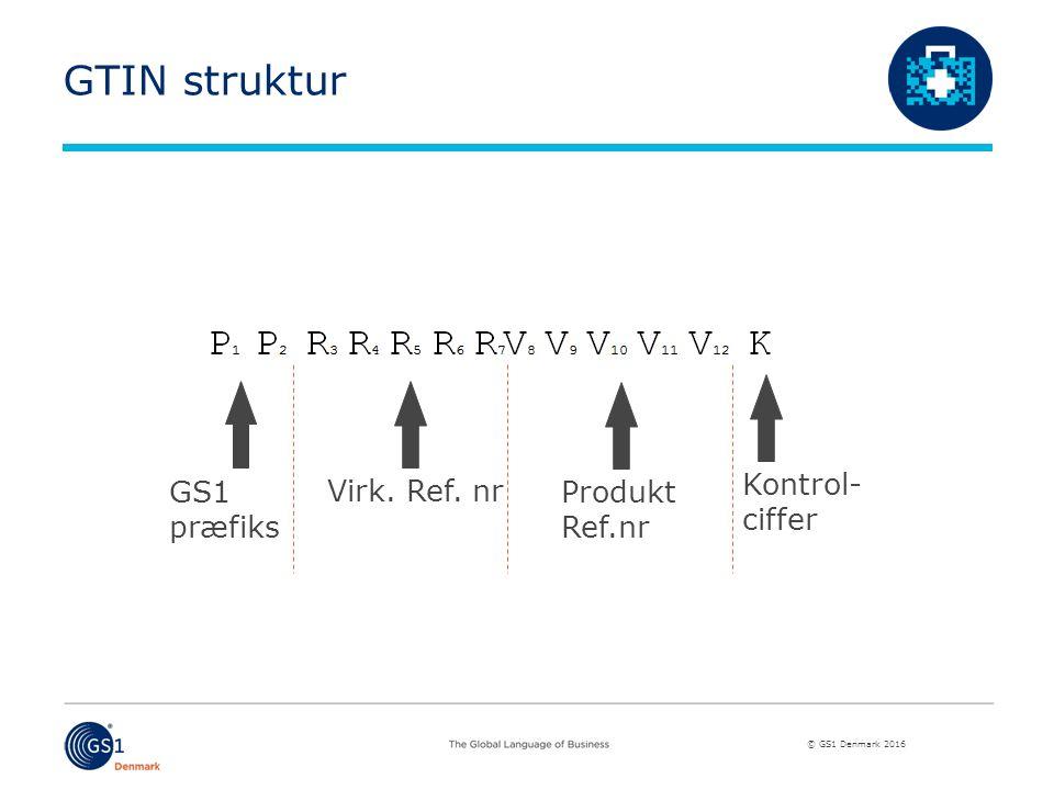 © GS1 Denmark 2016 GTIN struktur Virk. Ref. nr Produkt Ref.nr Kontrol- ciffer GS1 præfiks