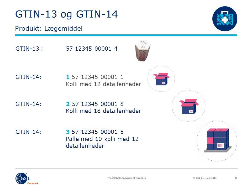 © GS1 Denmark 2016 GTIN-13 og GTIN-14 Produkt: Lægemiddel 8 GTIN-13:57 12345 00001 4 GTIN-14: 1 57 12345 00001 1 Kolli med 12 detailenheder GTIN-14:2 57 12345 00001 8 Kolli med 18 detailenheder GTIN-14:3 57 12345 00001 5 Palle med 10 kolli med 12 detailenheder