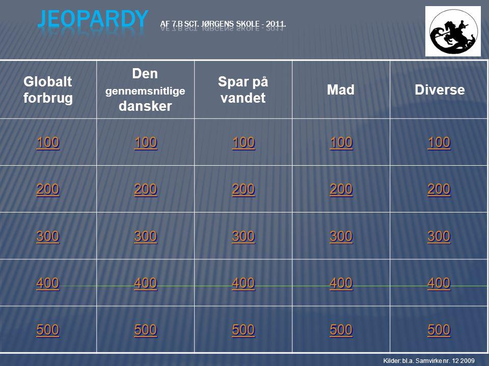 Globalt forbrug Den gennemsnitlige dansker Spar på vandet MadDiverse 100 200 300 400 500 Kilder: bl.a. Samvirke nr. 12 2009