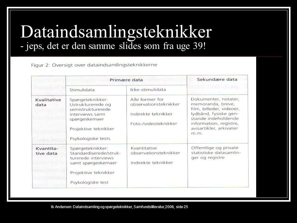 Henriette Lungholt www.lungholtkommunikation.dk Uge 41 2009 Kvalitativ metode og interview