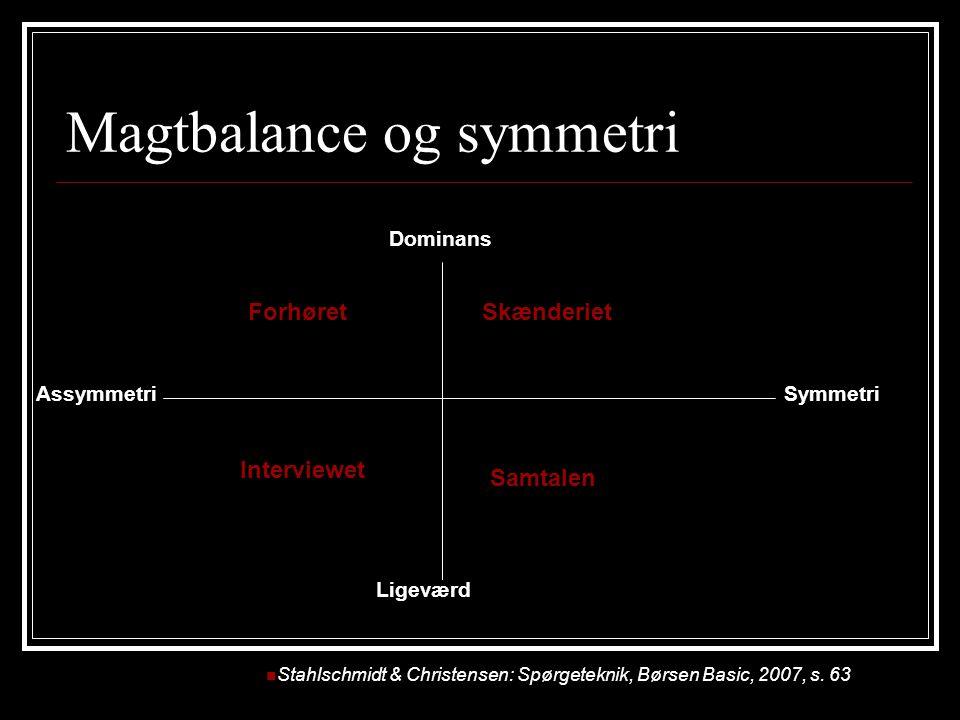 Tragten Indenfor kommunikationsforskning er tragtmodellen den mest almindelige.