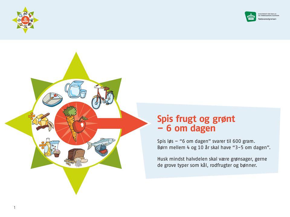 Opgave – hvad vejer frugt & grønt.1.Find portioner af frugt og grønt, som tæller for 1.