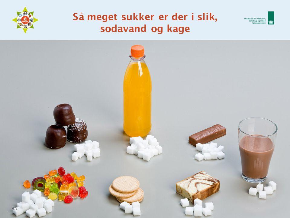 Så meget sukker er der i slik, sodavand og kage 4.2