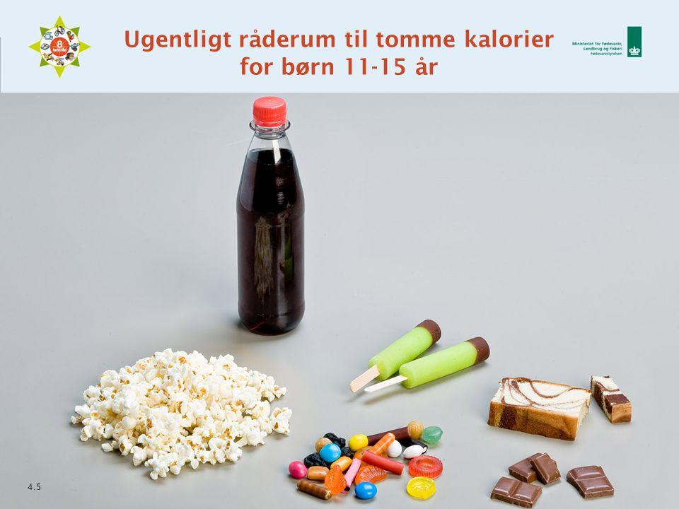 Ugentligt råderum til tomme kalorier for børn 11-15 år 4.5