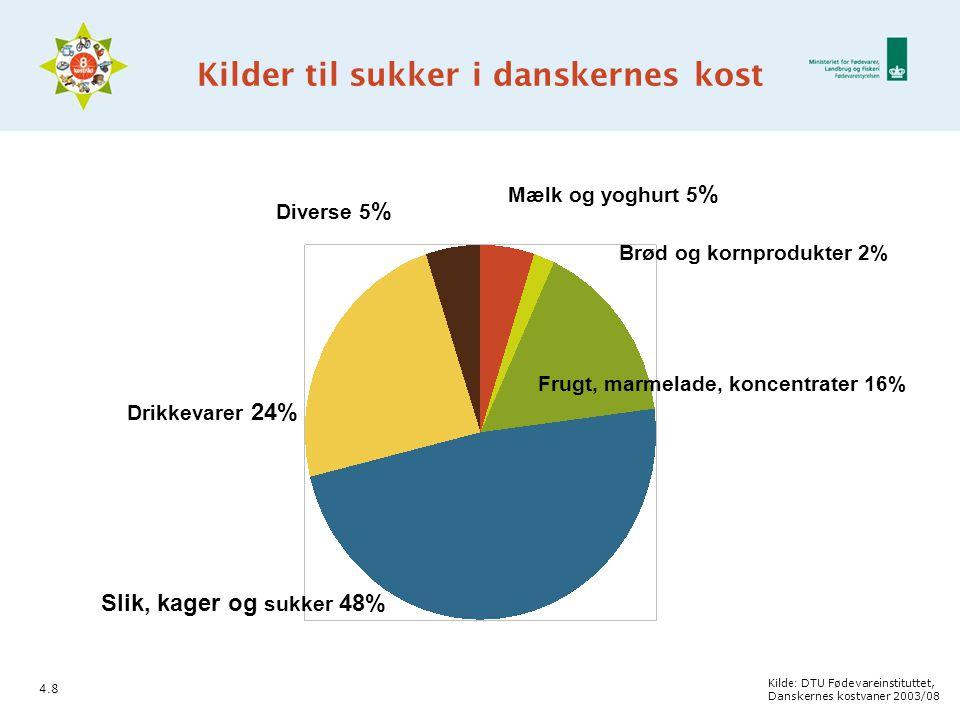 Kilder til sukker i danskernes kost 4.8 Kilde: DTU Fødevareinstituttet, Danskernes kostvaner 2003/08 Drikkevarer 24% Slik, kager og sukker 48% Frugt, marmelade, koncentrater 16% Diverse 5 % Mælk og yoghurt 5 % Brød og kornprodukter 2%