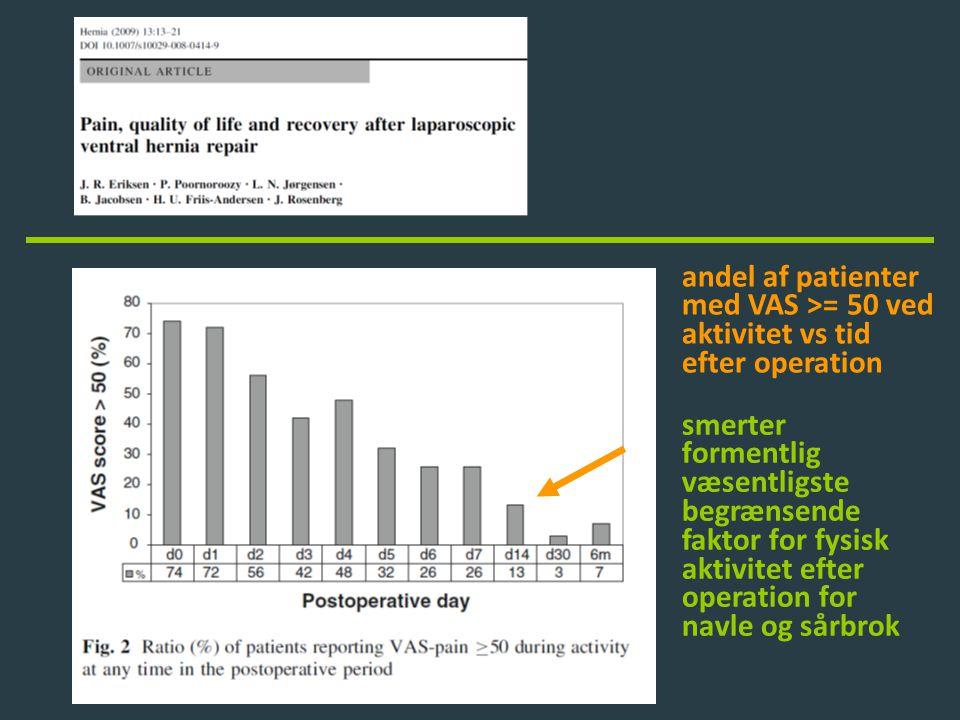 Rekonvalescensanbefalinger - lyskebrok Hvad sagde lægerne til deres patienter .