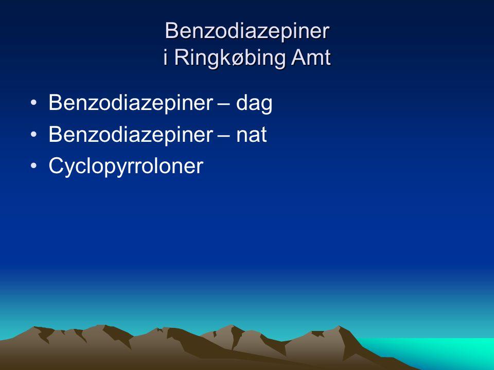 Benzodiazepiner i Ringkøbing Amt •Benzodiazepiner – dag •Benzodiazepiner – nat •Cyclopyrroloner