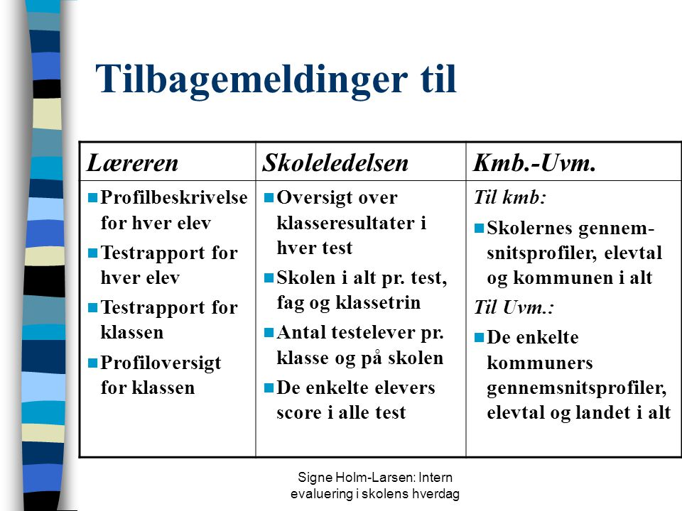 Signe Holm-Larsen: Intern evaluering i skolens hverdag Tilbagemeldinger til LærerenSkoleledelsenKmb.-Uvm.