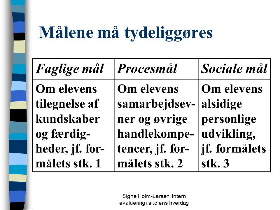 Signe Holm-Larsen: Intern evaluering i skolens hverdag Målene må tydeliggøres Faglige målProcesmålSociale mål Om elevens tilegnelse af kundskaber og færdig- heder, jf.