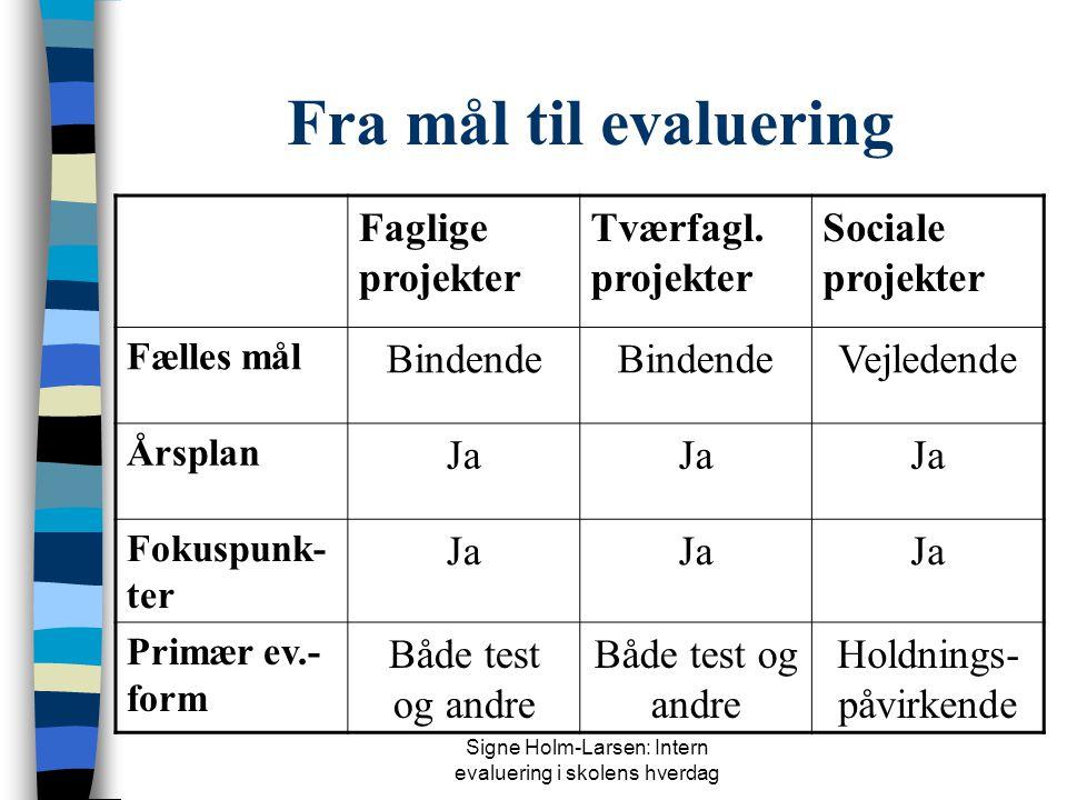 Signe Holm-Larsen: Intern evaluering i skolens hverdag Fra mål til evaluering Faglige projekter Tværfagl.