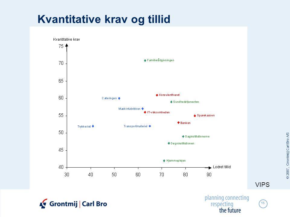 © 2007, Grontmij | Carl Bro A/S 15 Kvantitative krav og tillid VIPS