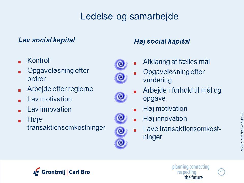 © 2007, Grontmij | Carl Bro A/S 27 Ledelse og samarbejde Lav social kapital  Kontrol  Opgaveløsning efter ordrer  Arbejde efter reglerne  Lav moti