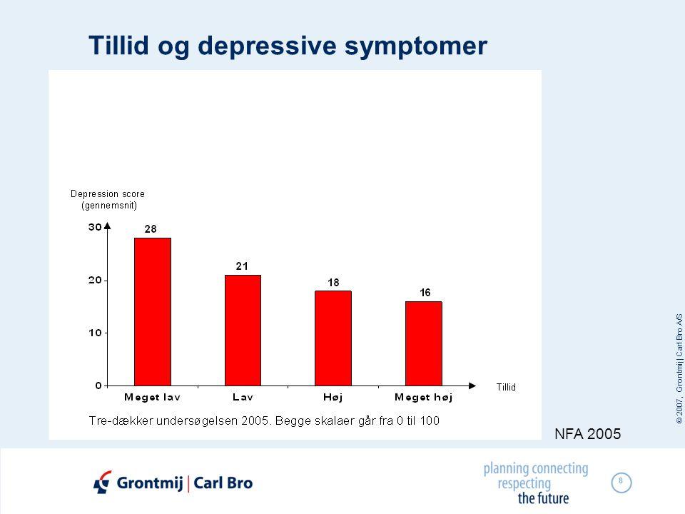© 2007, Grontmij | Carl Bro A/S 8 Tillid og depressive symptomer NFA 2005