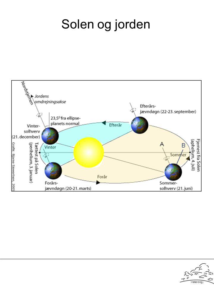 Meteorology Solen og jorden
