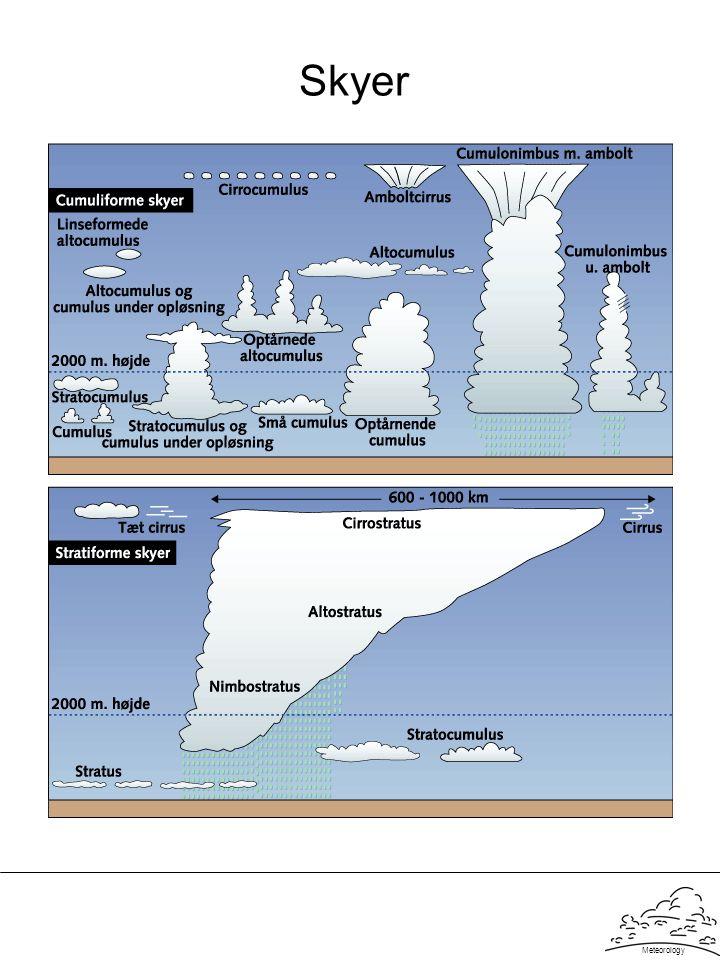 Meteorology Skyer