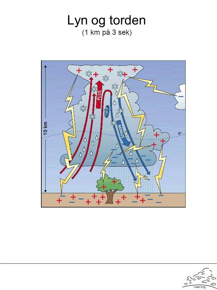Meteorology Lyn og torden (1 km på 3 sek)