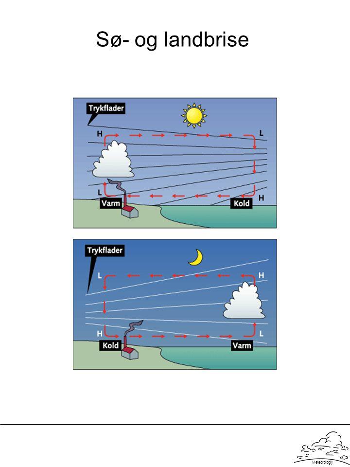 Meteorology Sø- og landbrise