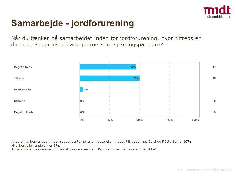 14 ▪ www.regionmidtjylland.dk Når du tænker på samarbejdet inden for jordforurening, hvor tilfreds er du med: - regionsmedarbejderne som sparringspartnere.