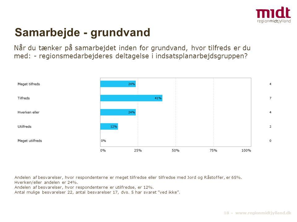 18 ▪ www.regionmidtjylland.dk Når du tænker på samarbejdet inden for grundvand, hvor tilfreds er du med: - regionsmedarbejderes deltagelse i indsatsplanarbejdsgruppen.