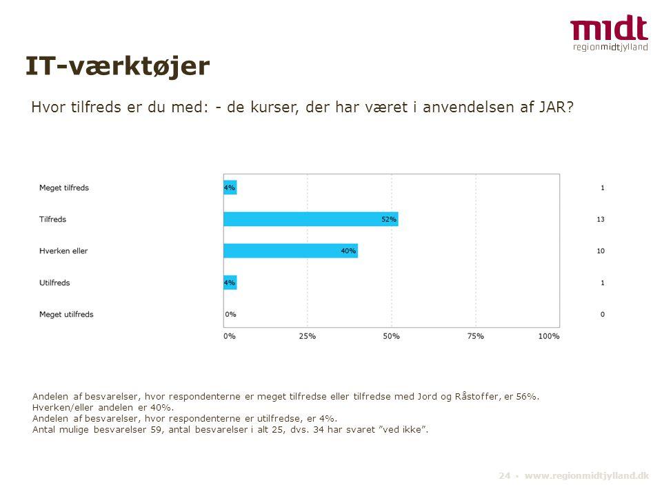 24 ▪ www.regionmidtjylland.dk Hvor tilfreds er du med: - de kurser, der har været i anvendelsen af JAR.