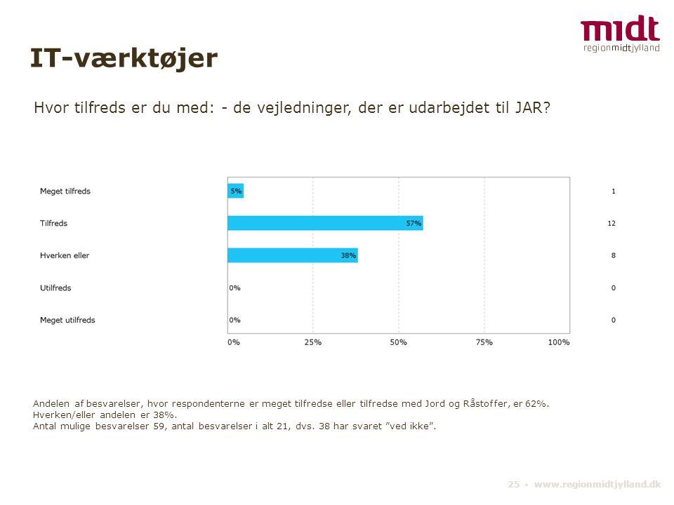 25 ▪ www.regionmidtjylland.dk Hvor tilfreds er du med: - de vejledninger, der er udarbejdet til JAR.
