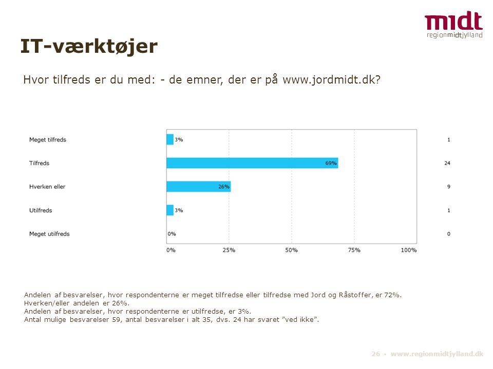 26 ▪ www.regionmidtjylland.dk Hvor tilfreds er du med: - de emner, der er på www.jordmidt.dk.