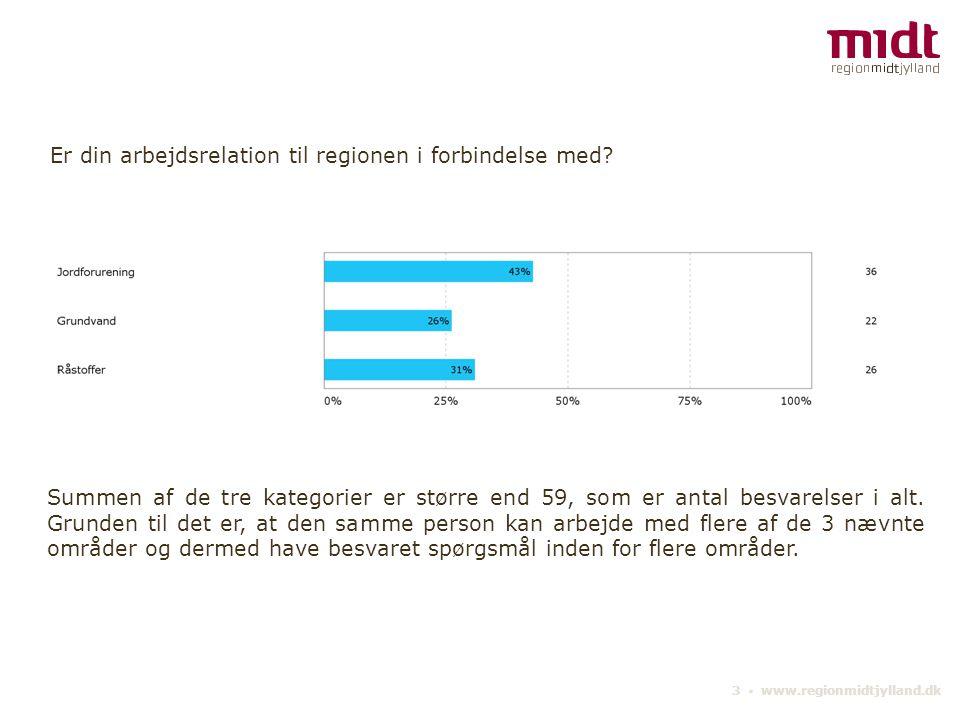 4 ▪ www.regionmidtjylland.dk Spørgsmålene var grupperet inden for 4 hovedområder: Service, Samarbejde, Udvikling og IT- værktøjer