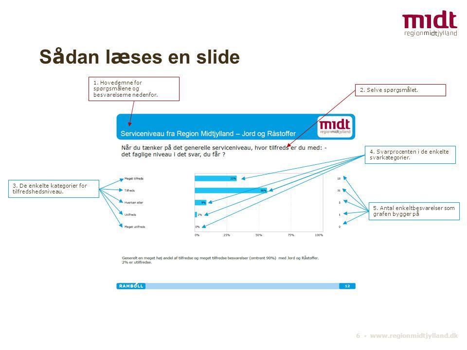 6 ▪ www.regionmidtjylland.dk S å dan l æ ses en slide 1.